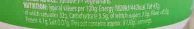 Mascarpone - Nutrition facts - en