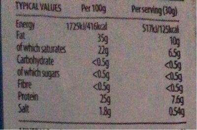 British mild cheddar - Informations nutritionnelles - en