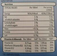 Soya original - Nutrition facts - en