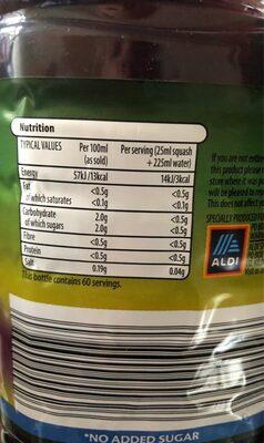 Squash - Informations nutritionnelles