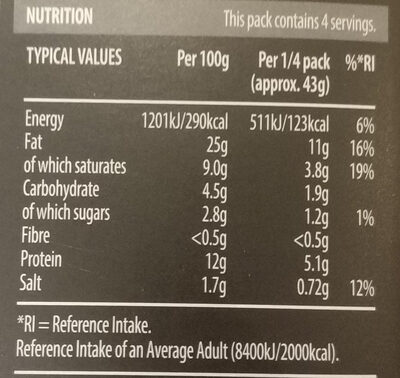 farmhouse apple, pork & cider pâté - Nutrition facts - en