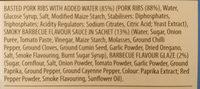 smoky bbq ribs - Ingredients