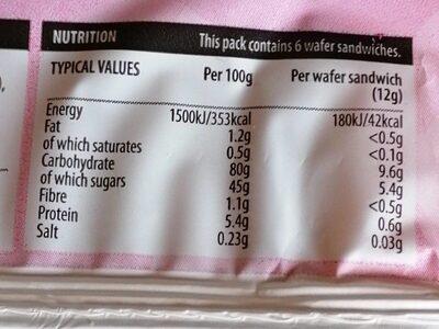 Marvellous Mallows - Nutrition facts - en