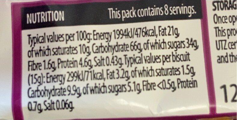 Toffyooze - Nutrition facts - en