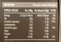 Scottish Shortbread Fingers - Valori nutrizionali - en