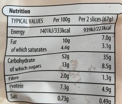 Breakfast - Nutrition facts
