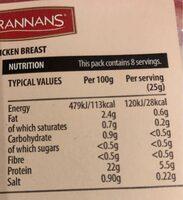 Chicke Slices - Información nutricional