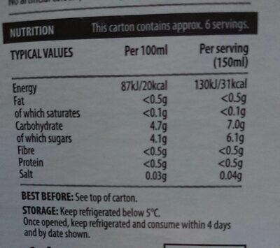 Cranberry juice drink - Informations nutritionnelles - en