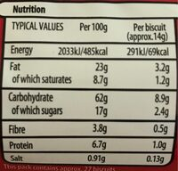 Digestives - Nutrition facts