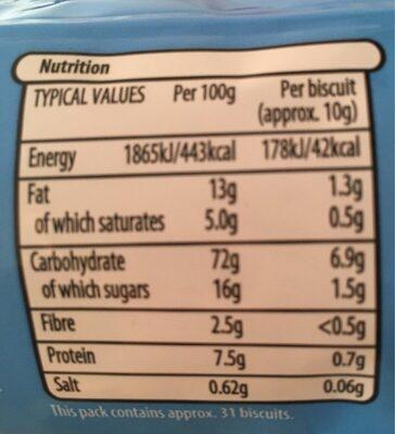 Rich Tea - Informations nutritionnelles - en
