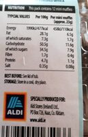 Filled Chocolate Mini Muffins - Nutrition facts - en