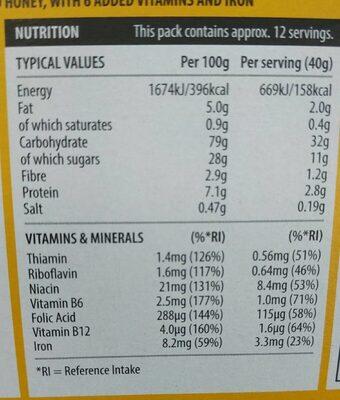 Honey nut - Nutrition facts - en