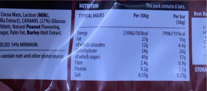 racer - Informations nutritionnelles - en