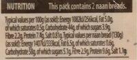 Garlic & Coriander Naan Breads - Nutrition facts - en