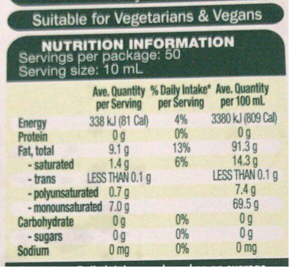 Olive oil - Nutrition facts - en