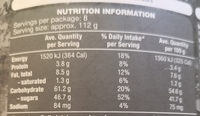 Luxury Golden Champagne Pudding - Nutrition facts