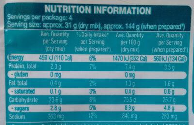 Gluten Free Alfredo Pasta & Sauce - Nutrition facts