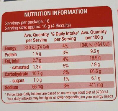 ETON Crackers - Nutrition facts - en