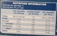 Special Edition coconut chocolate - Nutrition facts - en