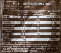 Australian Almonds Dry Roasted - Nutrition facts - en