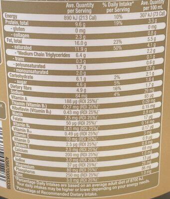 Keto Friendly Shake Coffee Flavoured - Nutrition facts - en