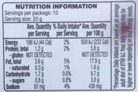 Beetroot hommus - Nutrition facts - en