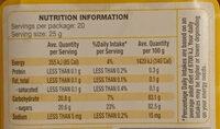 100% Australian Honey - Nutrition facts - en