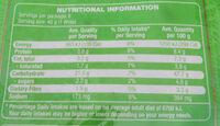 Bakehouse White Mini Wraps - Nutrition facts - en