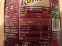 Rotkohl - Informazioni nutrizionali - de