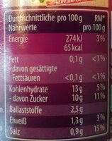 Apfel-Rotkohl - Informations nutritionnelles - de