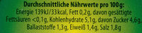 Cocktail Cornichons - Nutrition facts