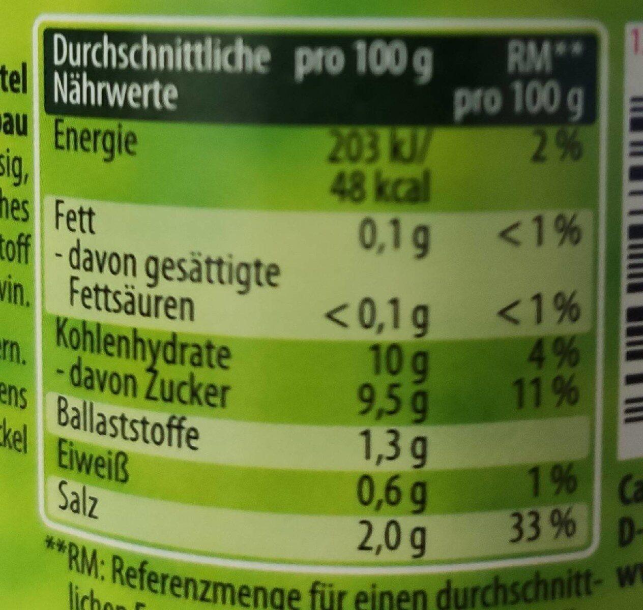 Gurken viertel würzig-süß mit feiner Kurkumanote - Nutrition facts - de