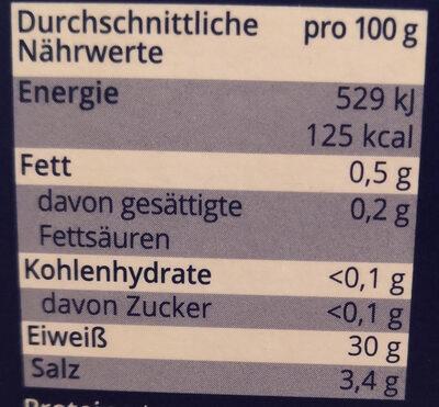 Loose Quäse Würzig - Voedingswaarden - de