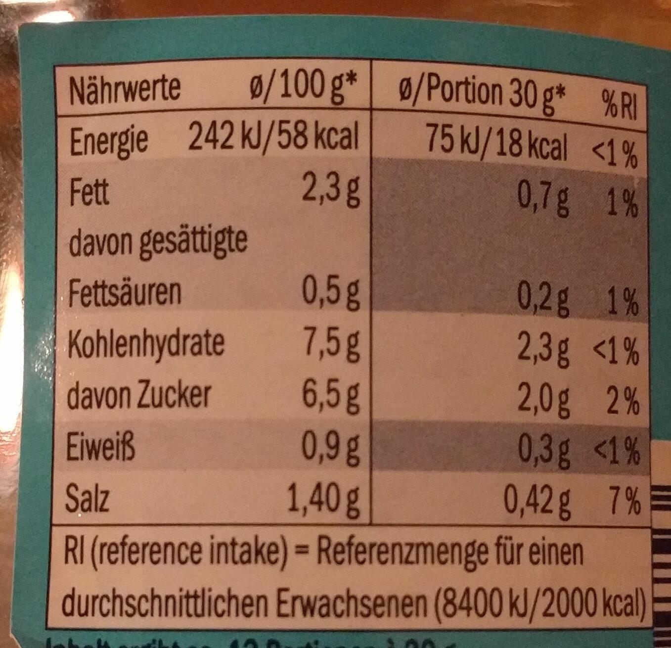 Geröstete Paprika - Nährwertangaben - de