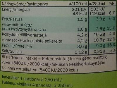 Milbona Kefir - Informations nutritionnelles
