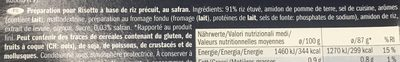 Risotto alla Milanese - Ingrédients