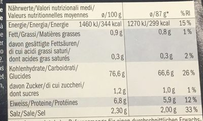 Risotto alla Milanese - Informations nutritionnelles - fr