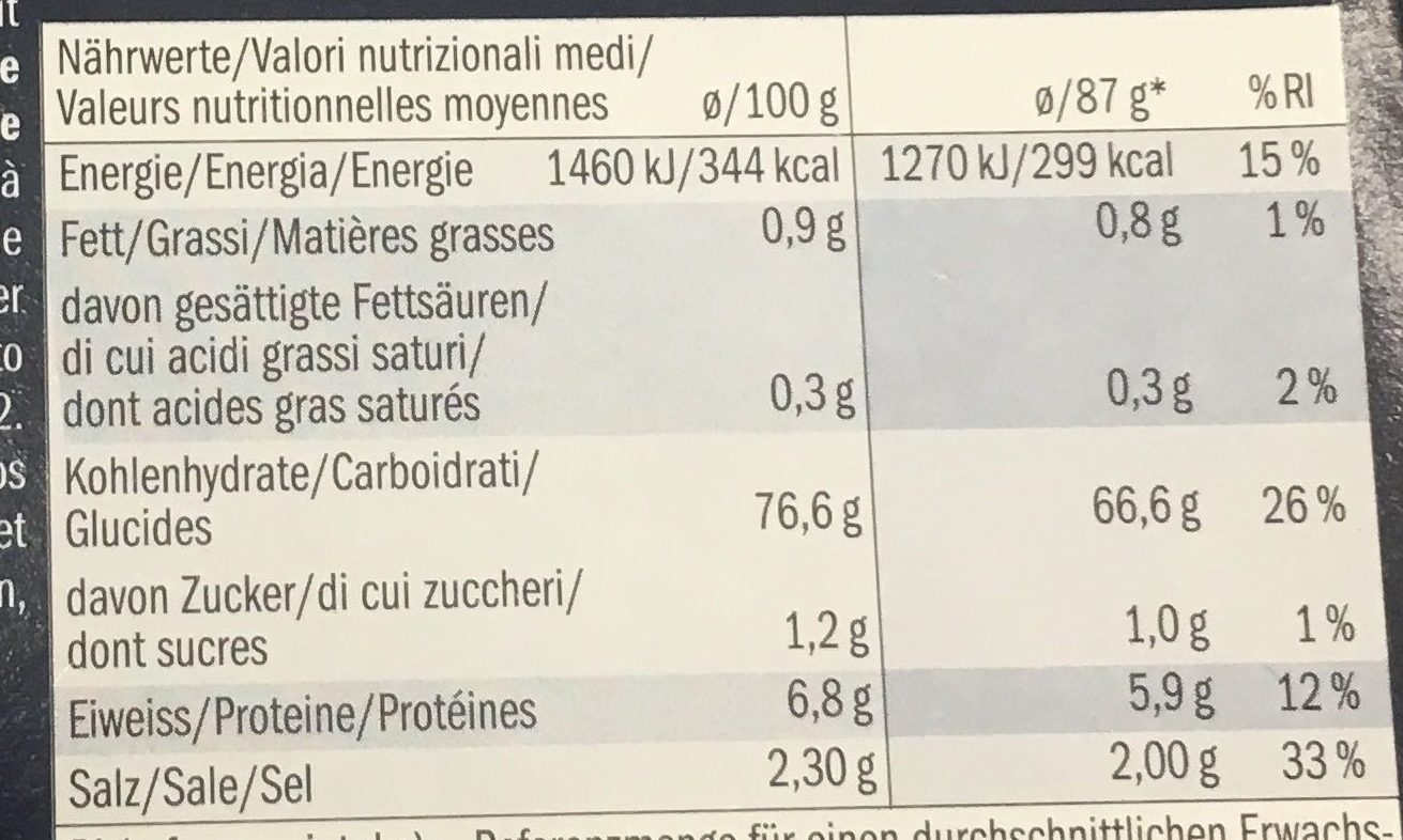 Risotto alla Milanese - Informations nutritionnelles