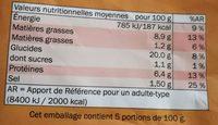 Beignet de calmar - Informations nutritionnelles