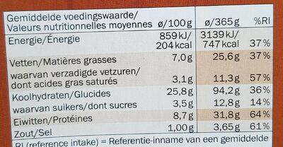 Pizza funghi - Nutrition facts - de
