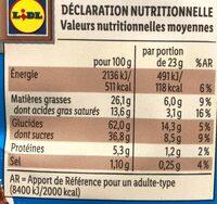 Grandino aux Gros eclats de chocolat - Valori nutrizionali - fr
