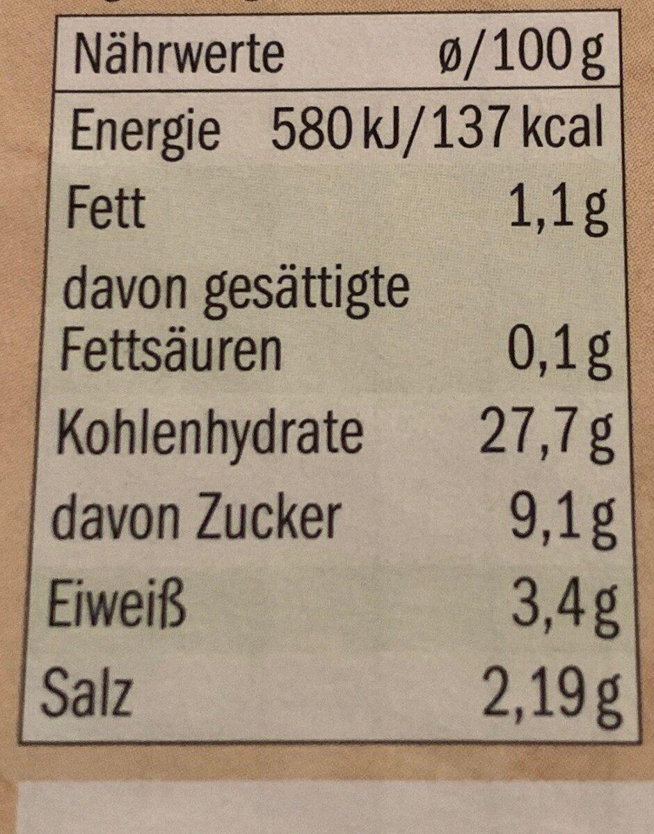 Sushi box - Informations nutritionnelles - fr