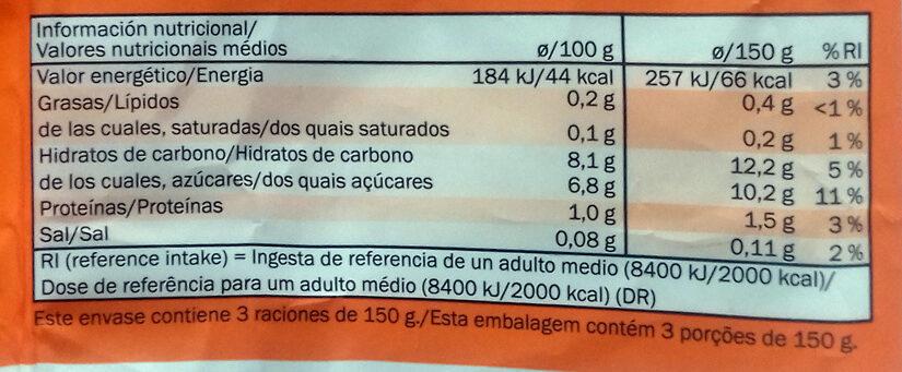 Smoothie mix Zanahoria, manzana, melocotón, piña y calabaza - Voedingswaarden