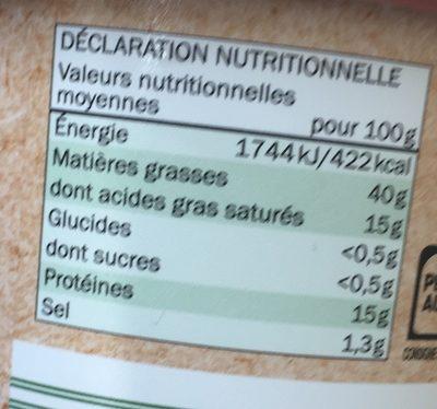 Rillettes du mans bio - Informations nutritionnelles - fr