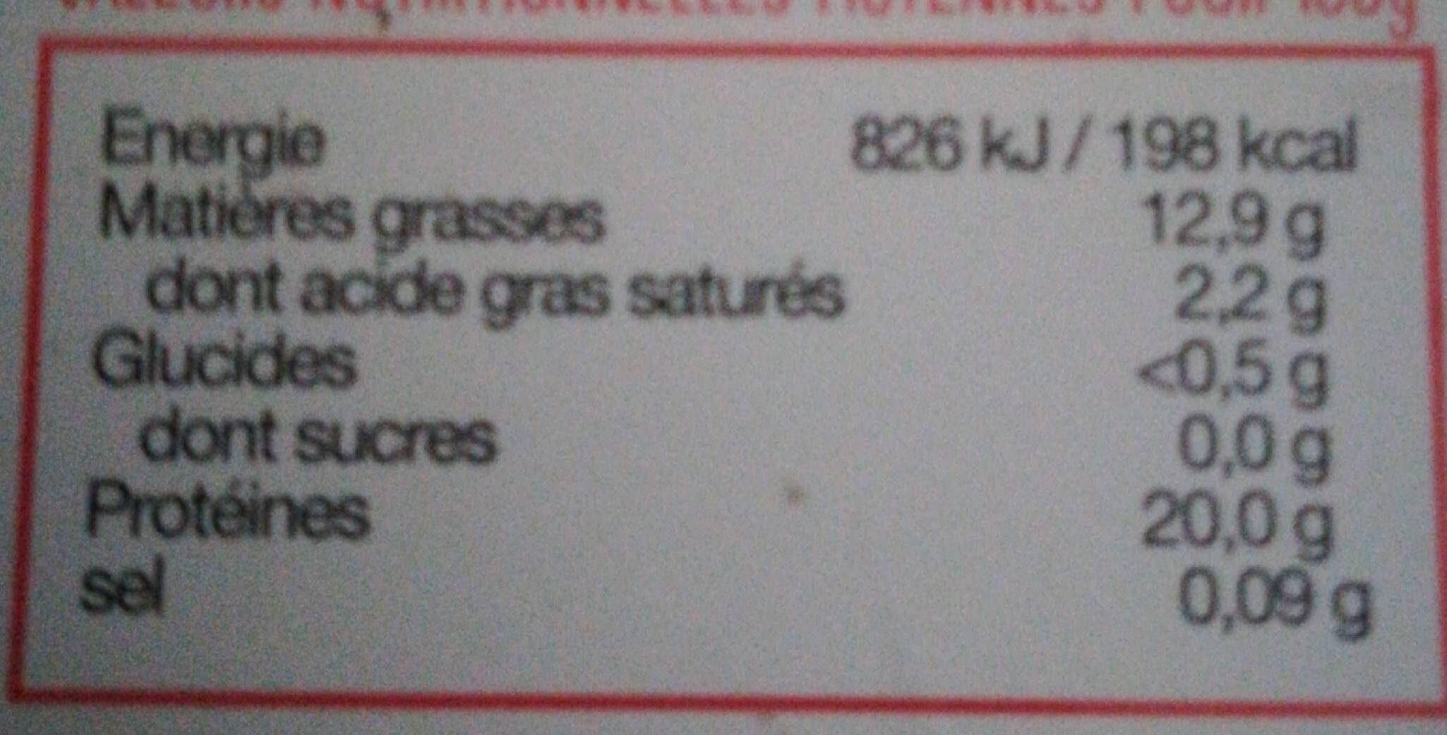Filet de Saumon ASC Frais - Informations nutritionnelles - fr