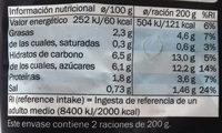 Braseado Mediterráneo con berenjena y calabacín - Información nutricional