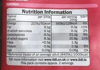 Cherries - Voedingswaarden - en