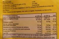 Piña - Informations nutritionnelles - es