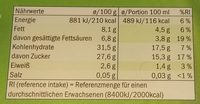Gelatell - Nutrition facts