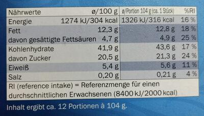 Mohnstreuselkuchen - Informations nutritionnelles